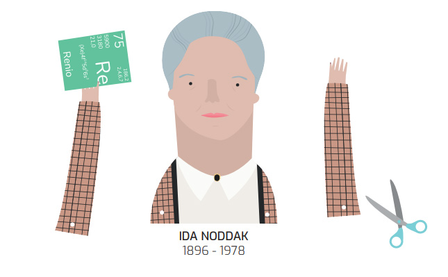 Ida Noddak