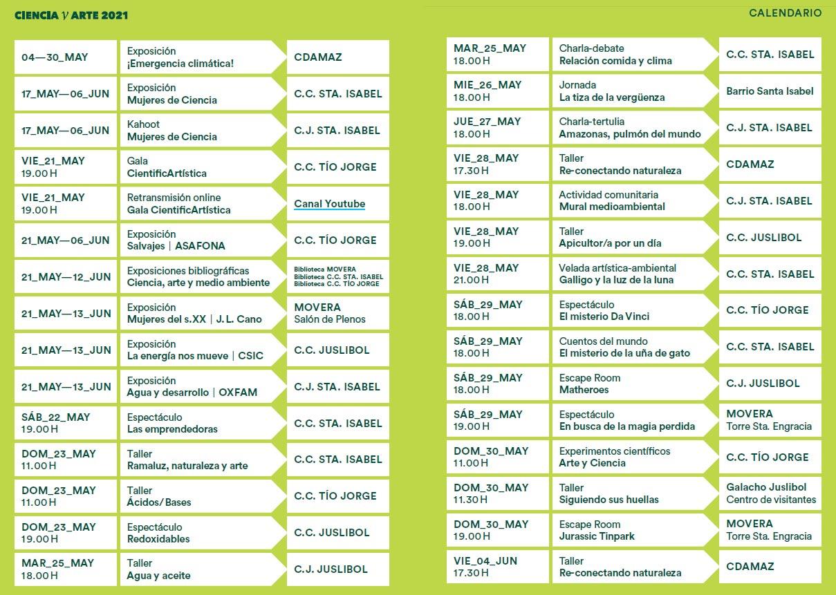 ciencia y arte calendario de actividades
